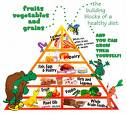 Healthy Food - Building of a Healthy Diet