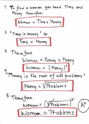 Women=problems - women problems equivalence