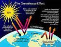 Earth - global warming