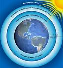 atmosphere,earth - our atmosphere give us a well protection outside the universe what happen about the living without the atmosphere?