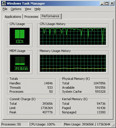 Task Manager - Task Manager performance