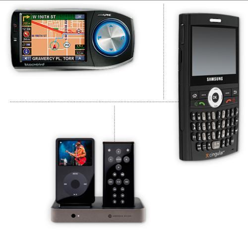 new technology - celphone,ipod,