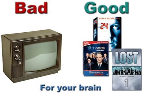 Too much T.V is BAD??? - Television is bad for your brain.