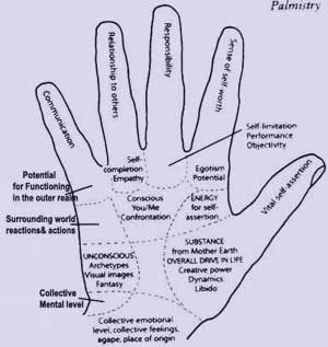 palmistry - do u believe in palmistry