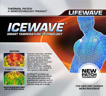 Icewave patches for relief of pain - Box of Icewave patches - for relief of pain