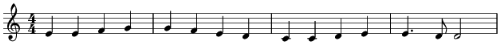 music notes - music notes of ode to joy