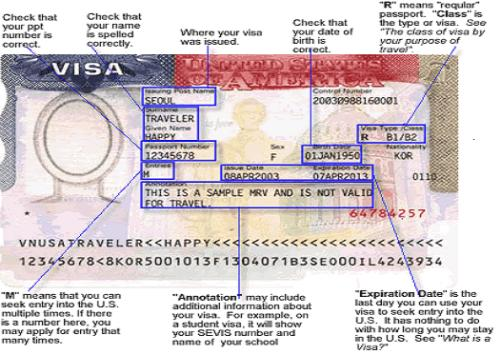 example of a US Visa - US Visa