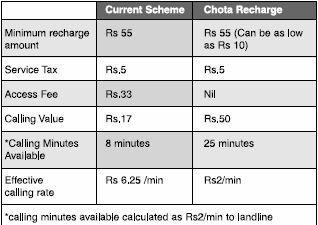 Recharge - recharge..