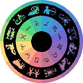 Zodiac Wheel - the zodiac wheel