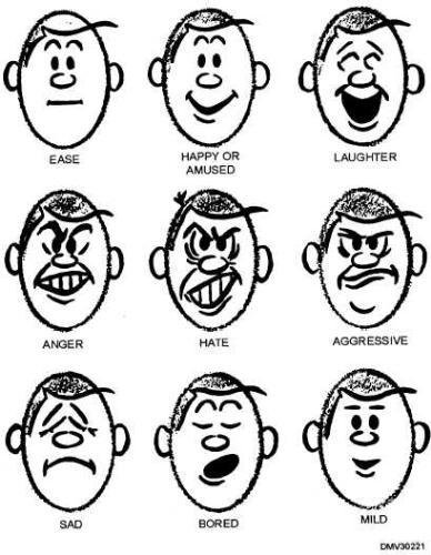 different expressions - 409 x 527 - 36k - www.tpub.com/.../14263/img/14263_203_1.jpg