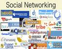 Social networking - This photo here shows all the available social networking sites