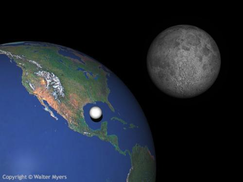 The Earth & the Moon - Is the Earth younger or the Moon?