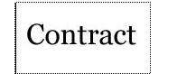 contract - are we in a contract or some kind of framework?