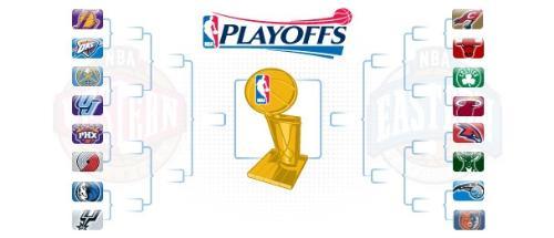 NBA Playoffs - NBA Playoffs Bracket