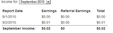 cash gopher fail - false earnings (i think)