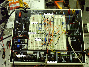 electronics - this is a trainer kit used to perform various electronics and communication experiments and analysis.