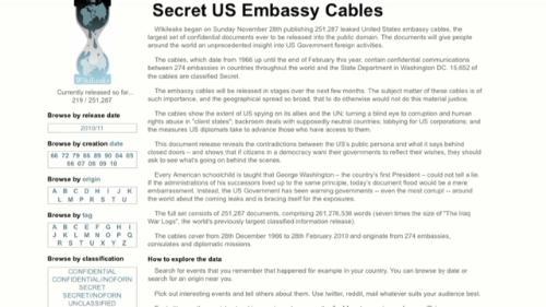 Wikileaks.org - A screenshot of the Wikileaks.