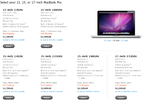 2010 macbookpro line up - here are the specs for the 2010 macbookpro models. These models are replaced by new 2011 models... the price of the new 2011 models are cheaper than the 2010 ones, and they are also an upgrade.