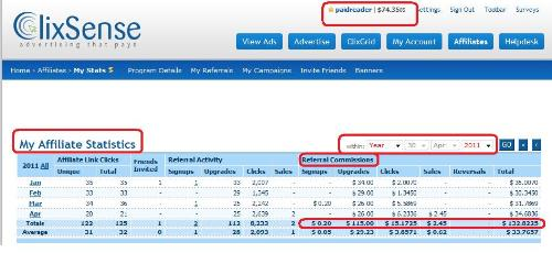 ClixSense - Referral earnings year to date 4/30/20 - Here is the screen shot of my referral earnings covering the last 4 months. With an active downline, I earn more than twice the current upgrade fee Each Month.  http://www.easyhits4u.com/customsplash/16257/