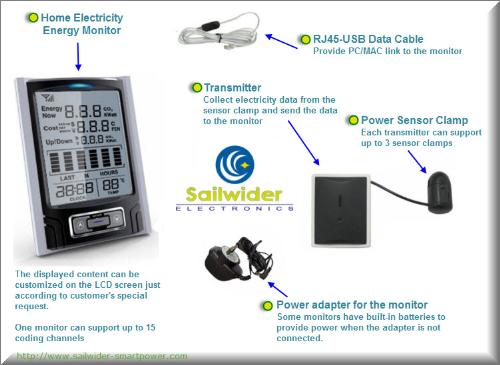 wireless electricity energy monitors - The wireless home electricity energy monitors can be used to monitor the energy consuming conditions. The monitor's LCD screen displays in real time the energy consuming status.