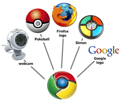 Inspiration For The Google Logo? - Have you ever wondered?