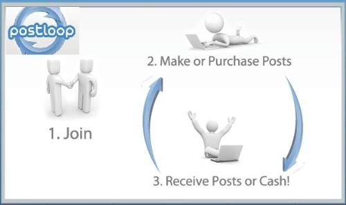 Postloop - Free to join - Postloop is a site that for those who having a forum, they will get Real post in their forum, what they need to do is to post something in other forum in Postloop and earn free posts. And for those who like to post in forum, they can earn money by making posts. and it is free to join.