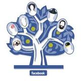 fb family tree - am not sure if my family is there.