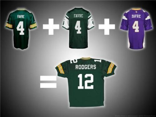 Packer jerseys - If you are a Packer fan and Aaron Rodgers fan,you will get this! I sure do!