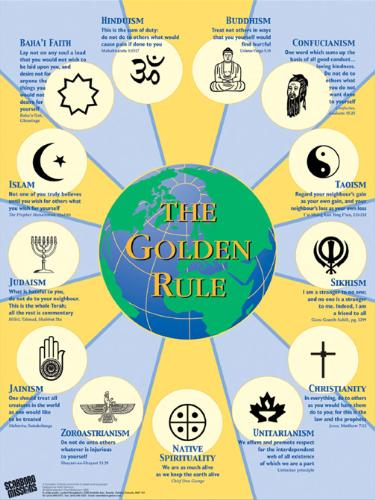 Religions - all religion image