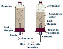 flow of current - electrolysis