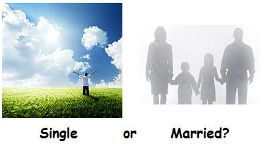 Having more time being a single or married  - Do you feel that you have less time for yourself after you married and have children?
