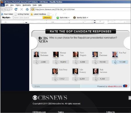 Poll results - Results from today's CBS official online Republican nominee poll