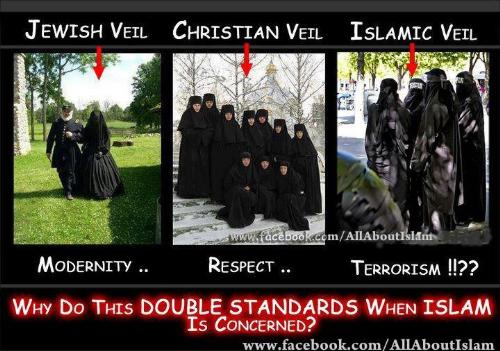 Muslim veil - Veil in different religions exist but why always pointed out about muslim veil?