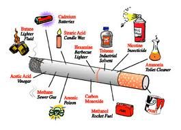 Quit Smoking - Ill Effects of Smoking