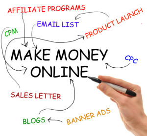 make money online - list of few different ways to make money online
