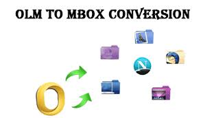 Converter OLM to MBOX