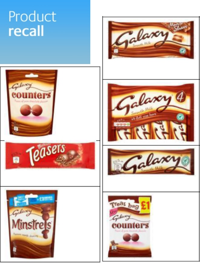 Product Recall - Mars UK - Galaxy and Maltesers products - Salmonella Risk