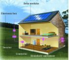 Solar power  - Solar power house; the way of the future!