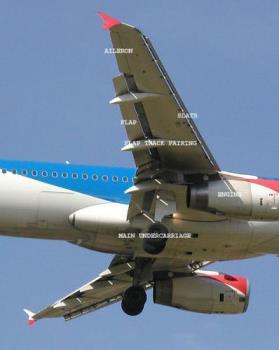Aircraft - Aircraft flight controls allow a pilot to adjust and control the aircraft's flight attitude.