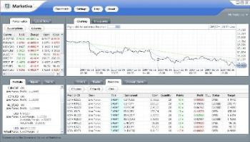forex, marketiva - with marketiva u can earn money by buying and selling currency, here link to download it: