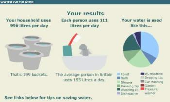 Water Usage Results - My Water Usage Results...do you think that we flush the toilet to much?? LOL :)