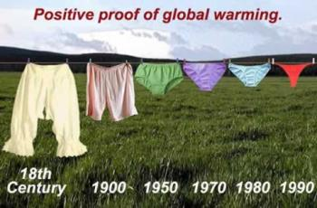 Global warming - Proof