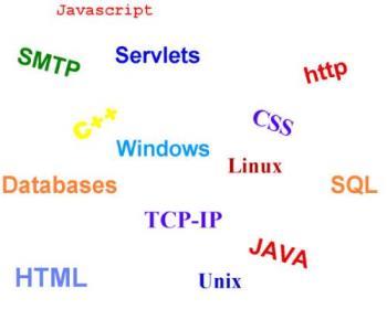Programming  - Programming languages