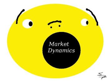 Market Dynamics Drive Change - The market dynamics along with climate change will drive change in how crops are grown. That includes WHERE!