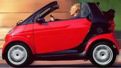 Smart car - This is a Smart Car. If you won this car wouldn't that be a praiseitem? Thats how I can up with my name. I think good things that happen are praiseitems.