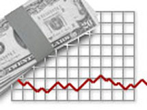 Economy scale  - Wether falling or rising. it's up to you to decide