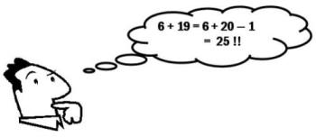 Try It^_^ - Mental calculation comprises mathematical calculations using only the human brain, with no help from a calculator or computer, or pen and paper.  Practically, mental calculations are not only helpful when computing tools are not available, but they also can be helpful in situations where it is beneficial to calculate with speed. When a method is much faster than the conventional methods (as taught in school), it may be called a shortcut. Although used to aid or quicken tedious computation, many also practice or create such tricks to impress their peers with their quick calculating skills.