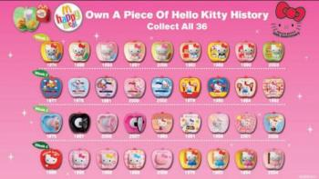 35 Years of Hello Kitty - From McDonald's Happy Meal