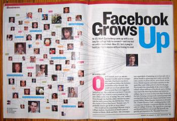 Facebook network relationship - With lots of third applications, Facebook is becoming a tool that helps us build a stong network relationship online.
