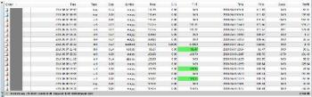 forex profit - this is my profits in these 3,4 days :)